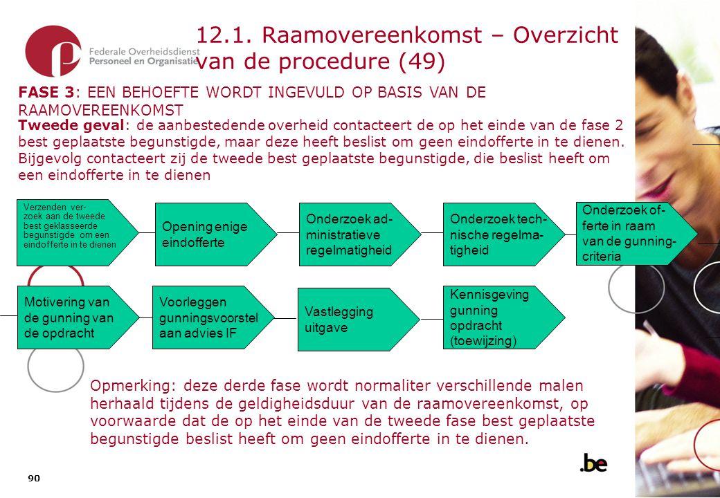 12.1. Raamovereenkomst – Overzicht van de procedure (50)
