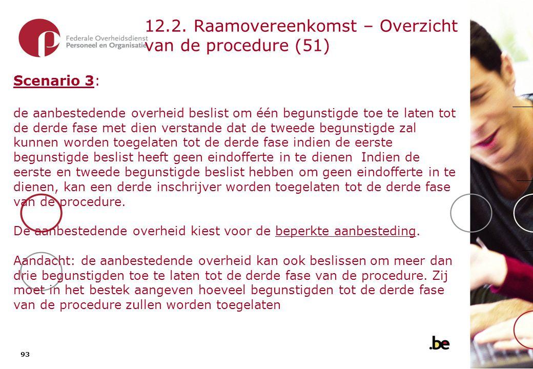 12.2. Raamovereenkomst – Overzicht van de procedure (52)