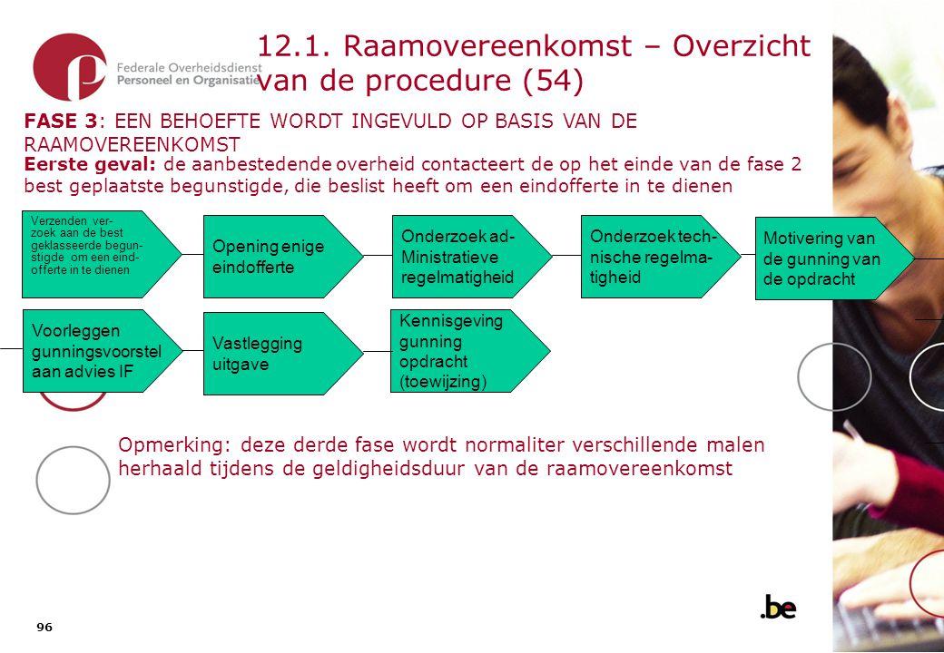 12.1. Raamovereenkomst – Overzicht van de procedure (55)