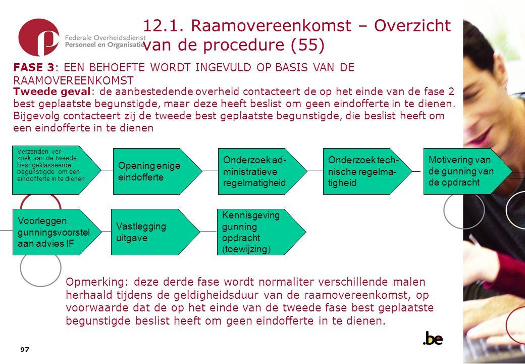 12.1. Raamovereenkomst – Overzicht van de procedure (56)