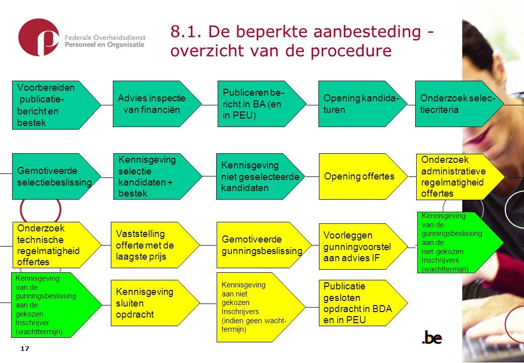 9. De onderhandelingsprocedure met bekendmaking - kenmerken