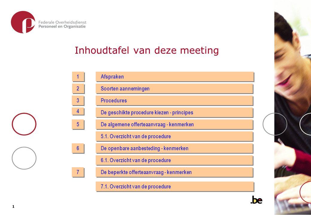 Inhoudtafel van deze meeting (2)