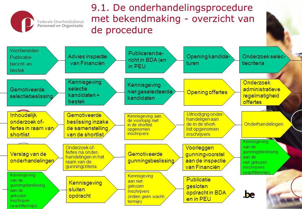 10. Onderhandelingsprocedure zonder bekendmaking - kenmerken