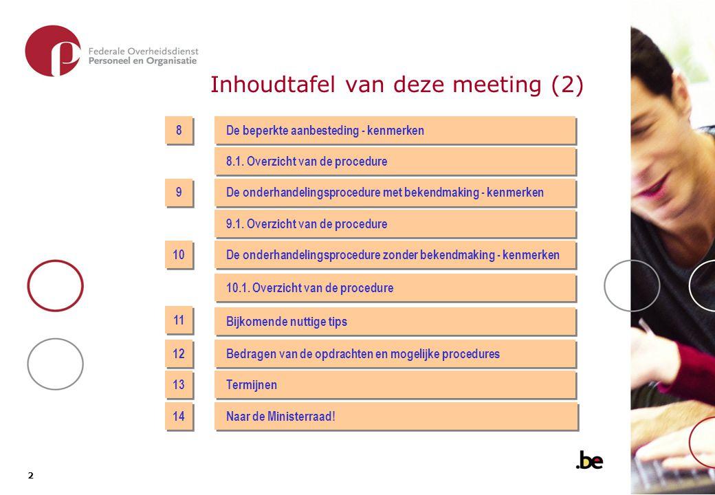 Inhoudtafel van deze meeting (3)