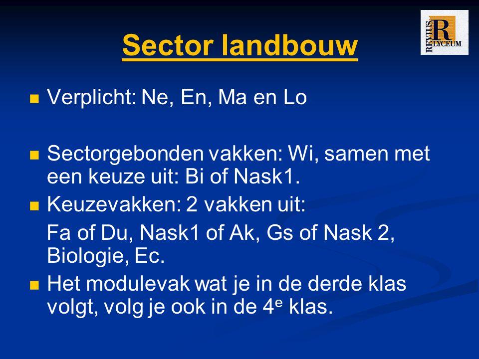 Sector landbouw Verplicht: Ne, En, Ma en Lo