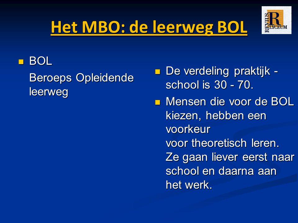 Het MBO: de leerweg BOL BOL Beroeps Opleidende leerweg