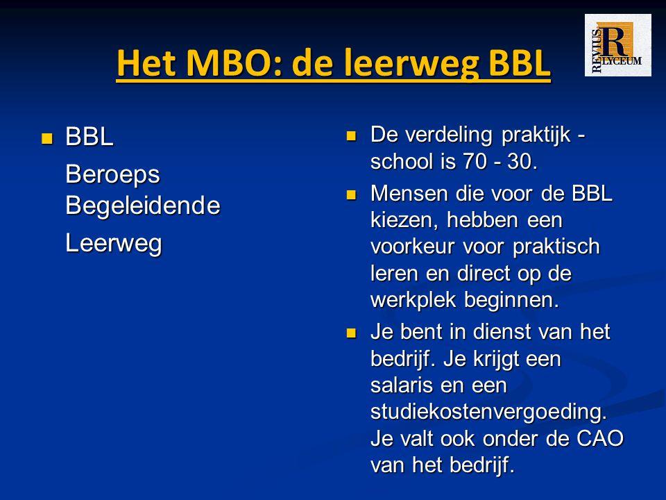 Het MBO: de leerweg BBL BBL Beroeps Begeleidende Leerweg