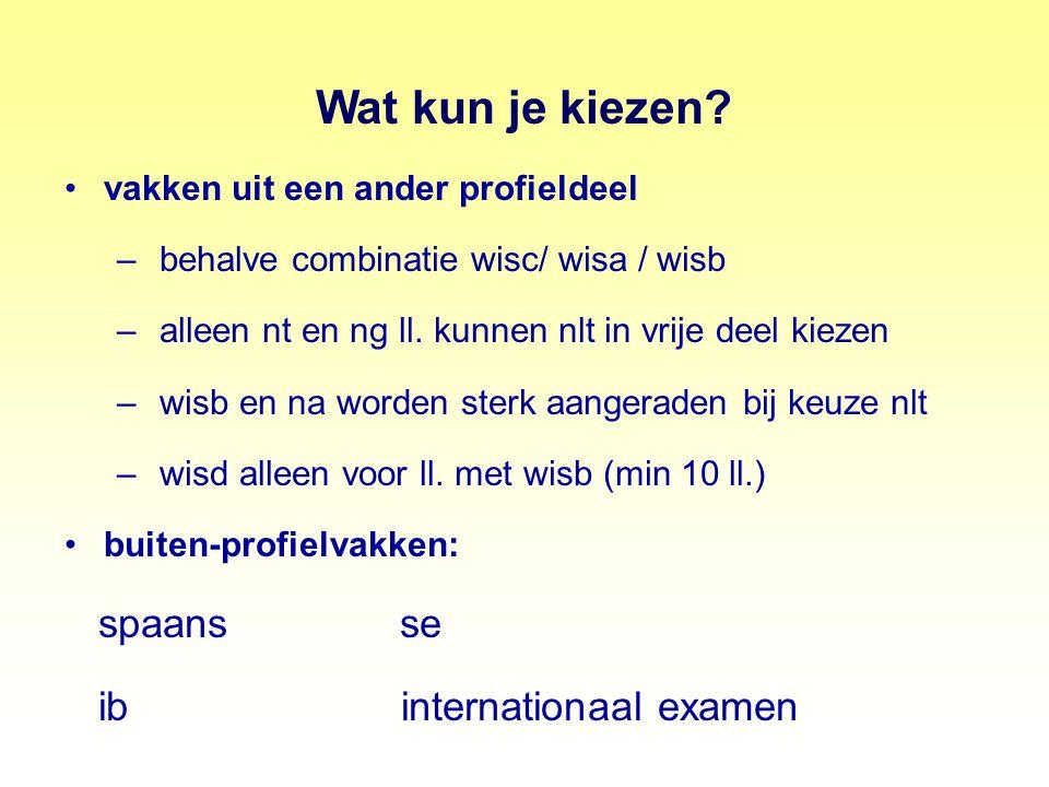 Wat kun je kiezen spaans se ib internationaal examen