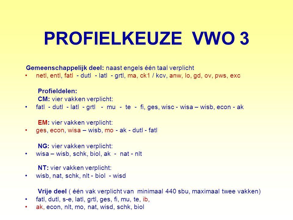 PROFIELKEUZE VWO 3 Gemeenschappelijk deel: naast engels één taal verplicht.