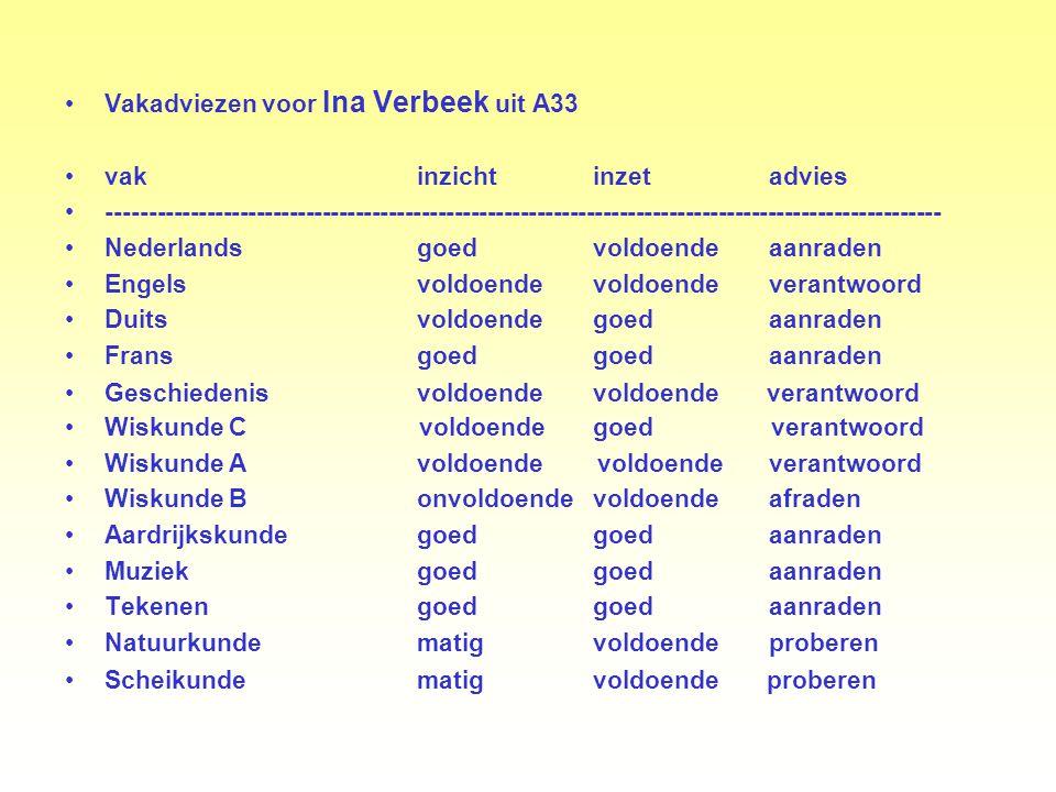 Vakadviezen voor Ina Verbeek uit A33