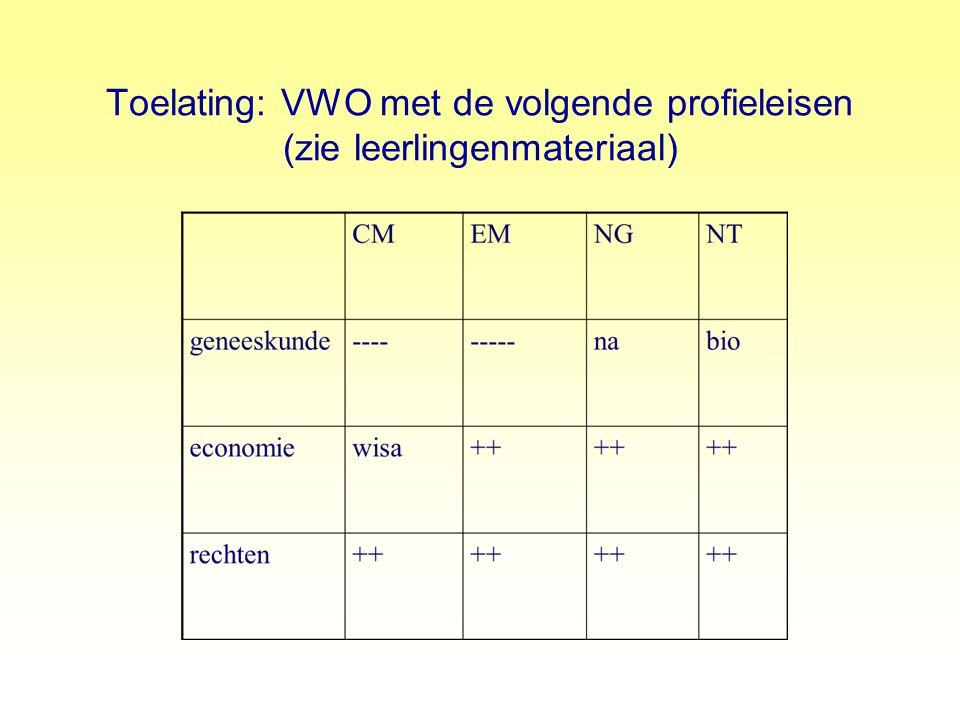 Toelating: VWO met de volgende profieleisen (zie leerlingenmateriaal)