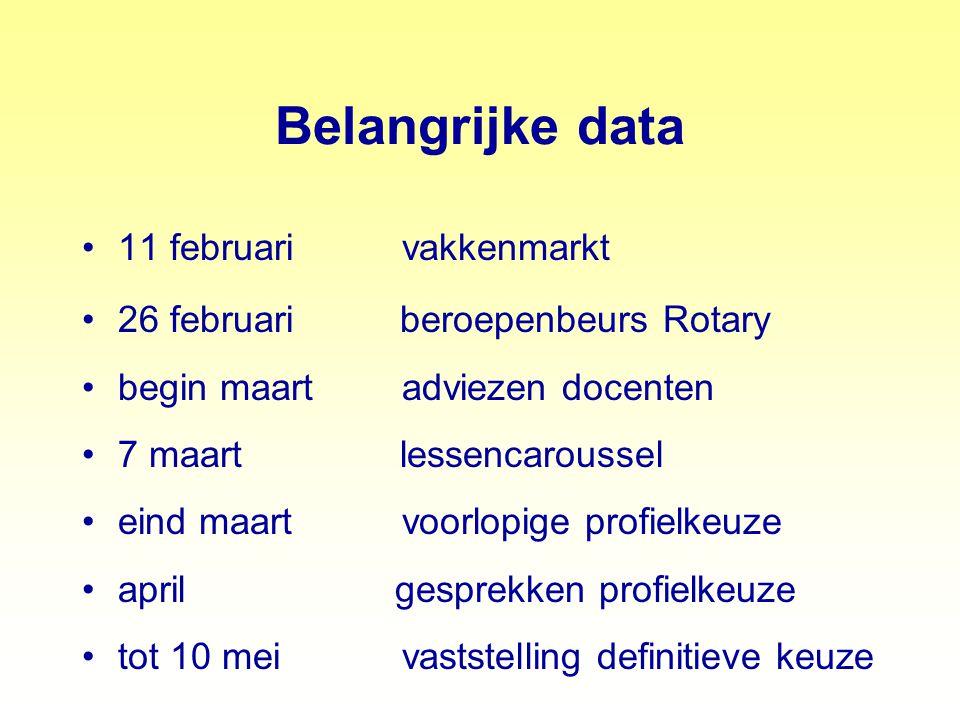 Belangrijke data 11 februari vakkenmarkt