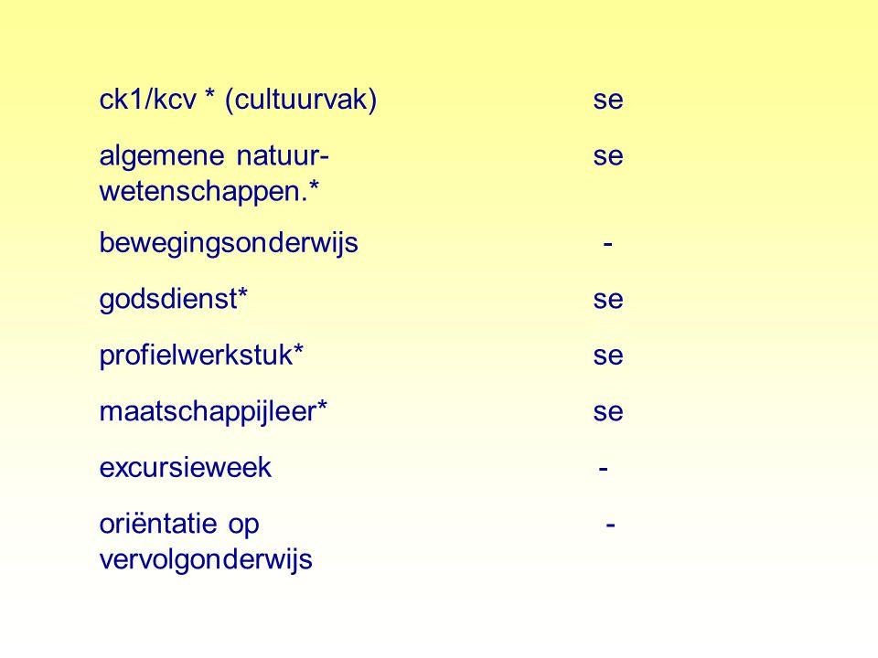 ck1/kcv * (cultuurvak) se. algemene natuur- wetenschappen.* bewegingsonderwijs. - godsdienst*