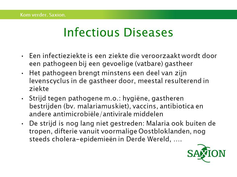 Infectious Diseases Een infectieziekte is een ziekte die veroorzaakt wordt door een pathogeen bij een gevoelige (vatbare) gastheer.