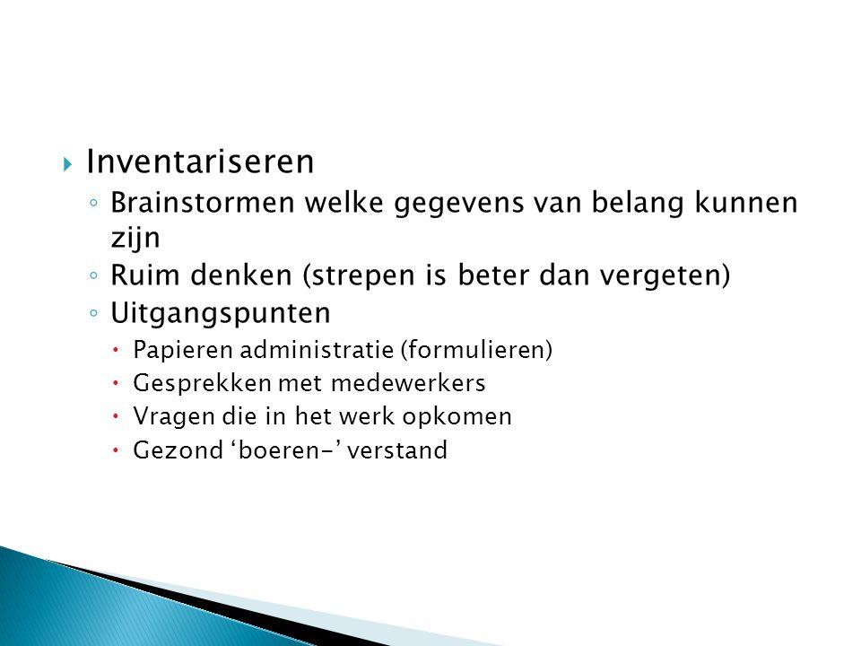 Inventariseren Brainstormen welke gegevens van belang kunnen zijn