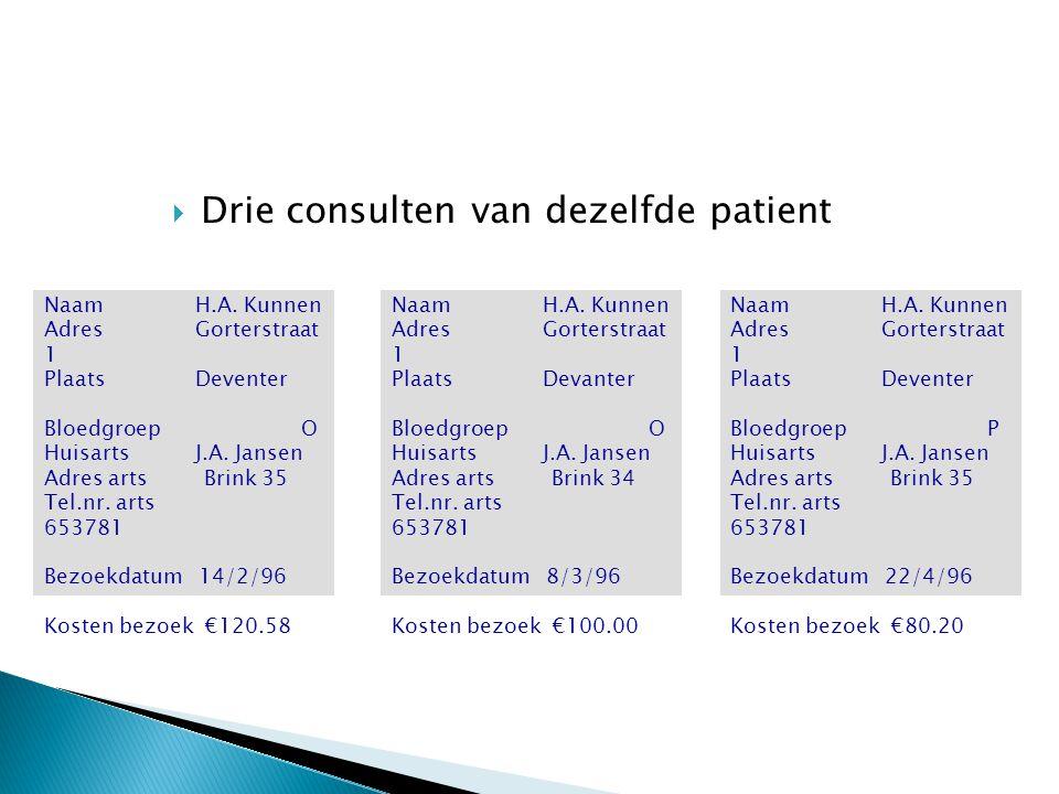 Drie consulten van dezelfde patient