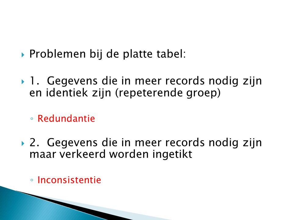 Problemen bij de platte tabel: