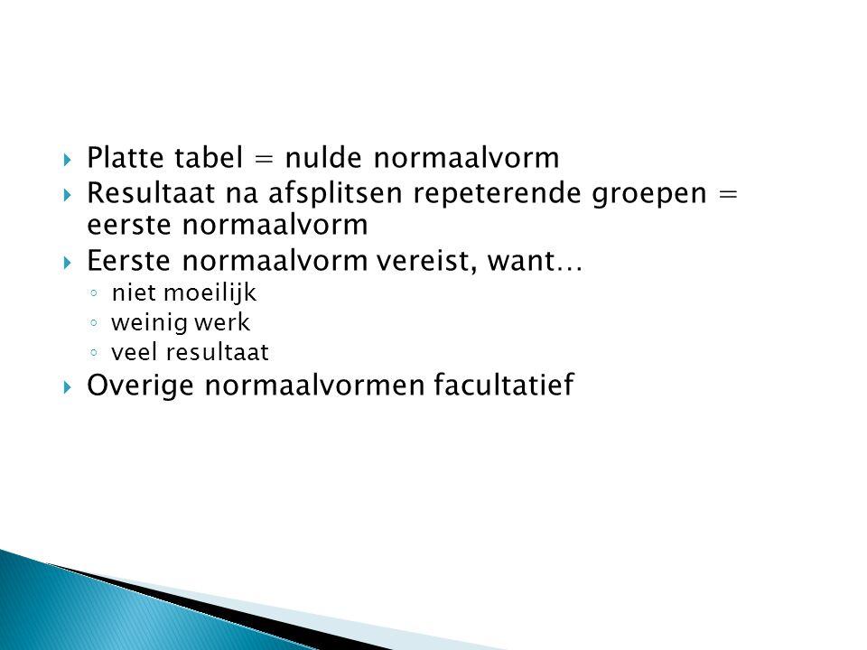 Platte tabel = nulde normaalvorm