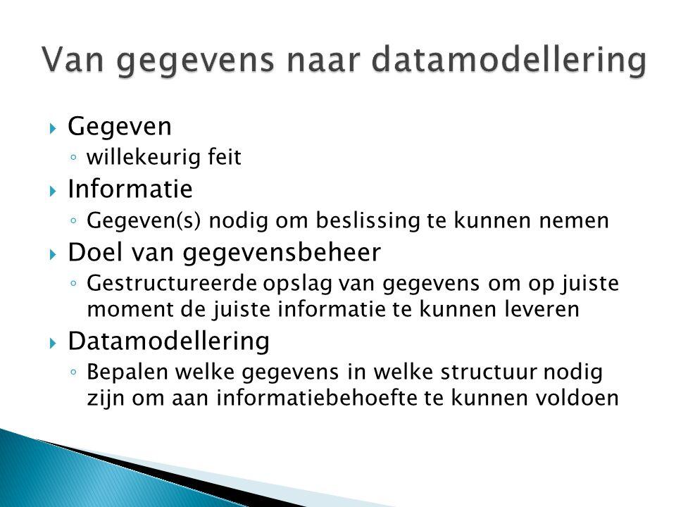 Van gegevens naar datamodellering