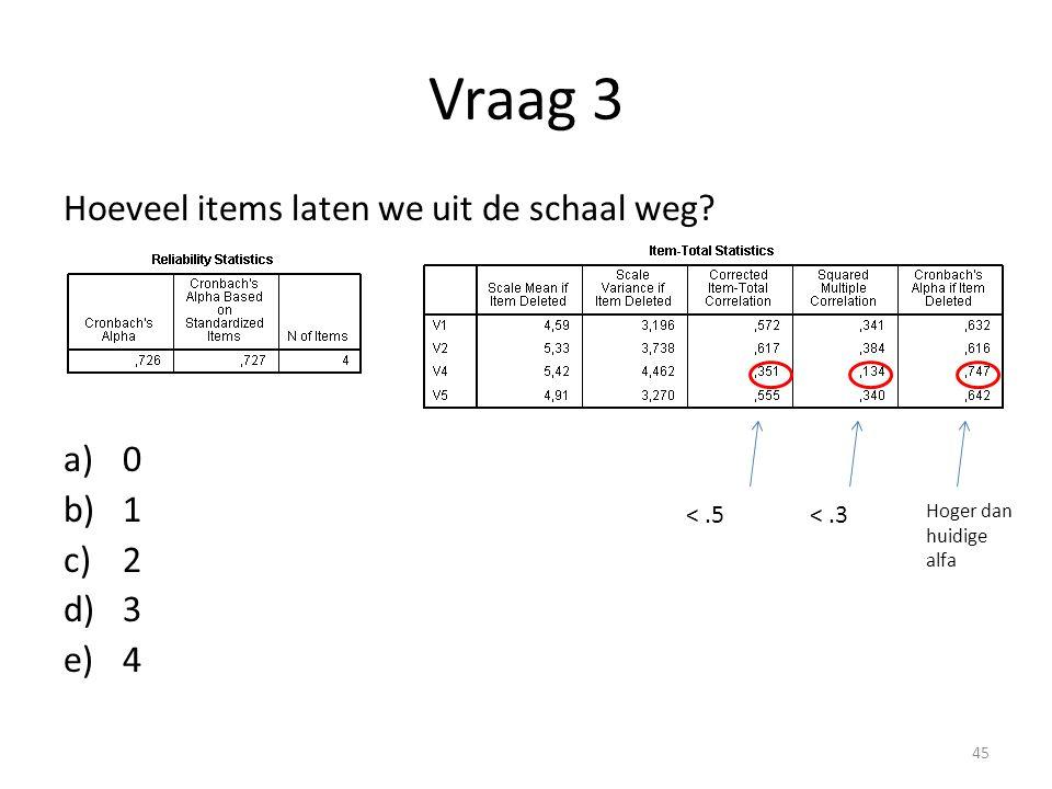 Vraag 3 Hoeveel items laten we uit de schaal weg 1 2 3 4 < .5