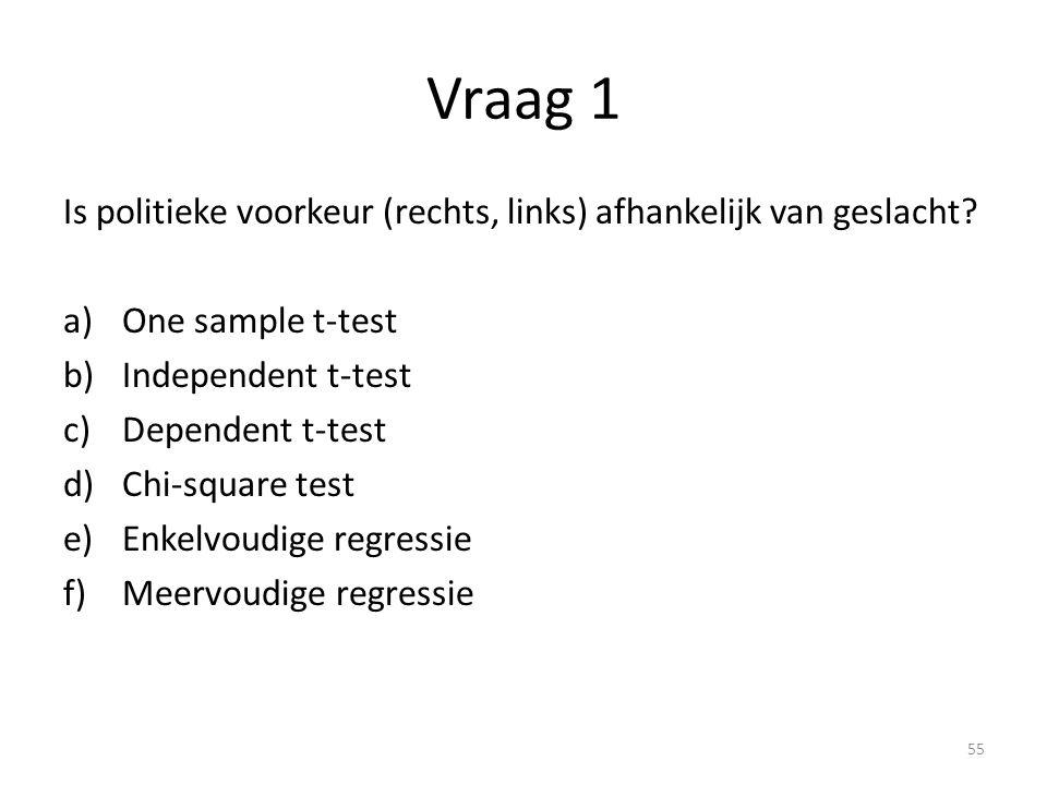Vraag 1 Is politieke voorkeur (rechts, links) afhankelijk van geslacht One sample t-test. Independent t-test.