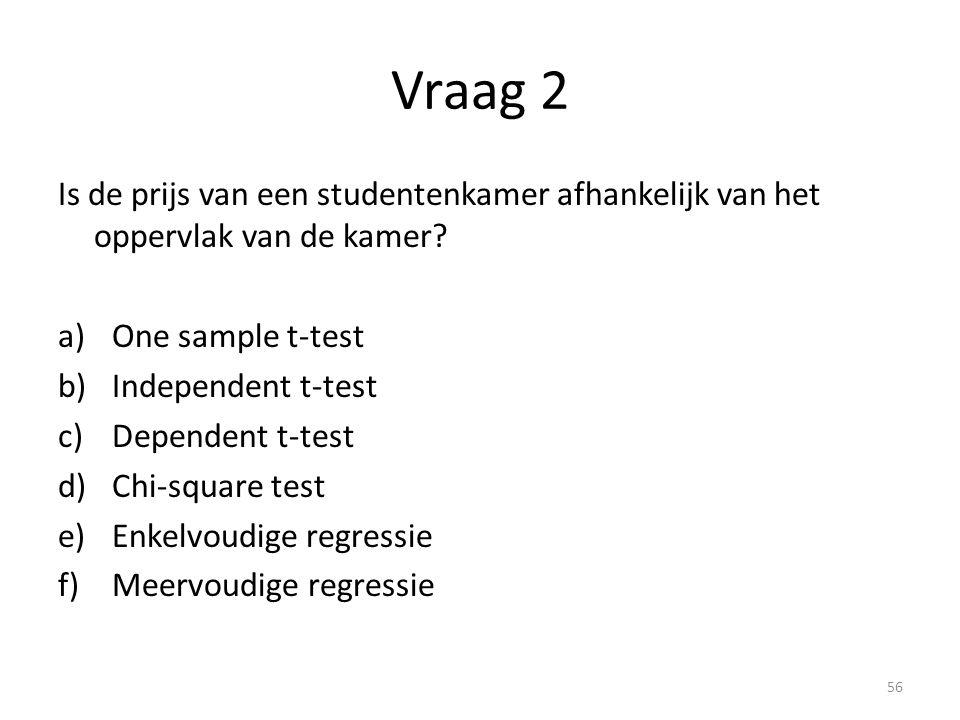 Vraag 2 Is de prijs van een studentenkamer afhankelijk van het oppervlak van de kamer One sample t-test.