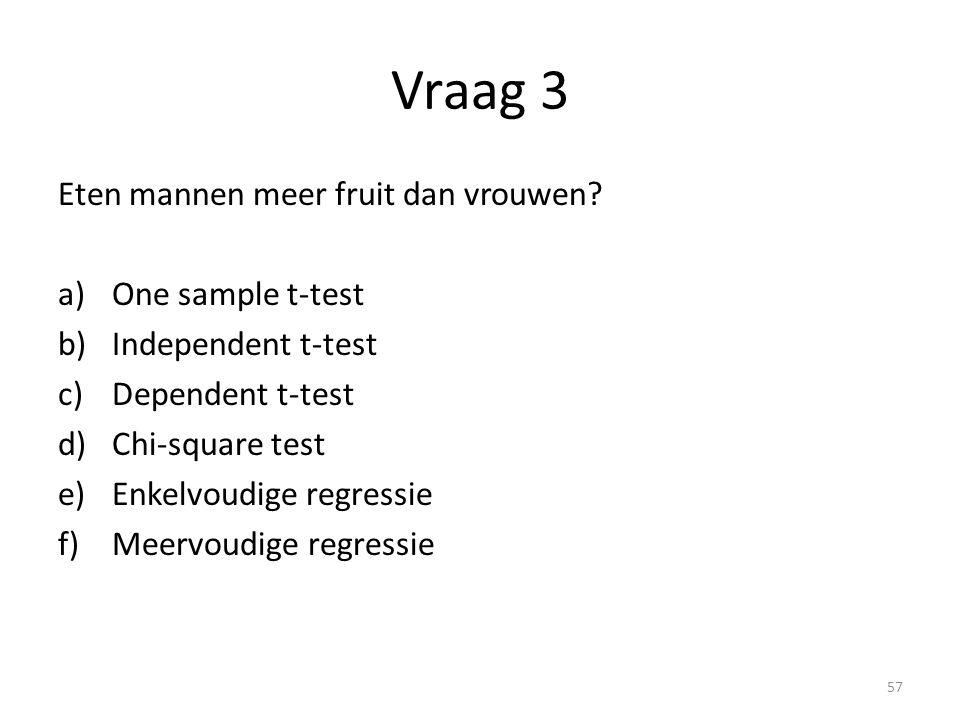 Vraag 3 Eten mannen meer fruit dan vrouwen One sample t-test