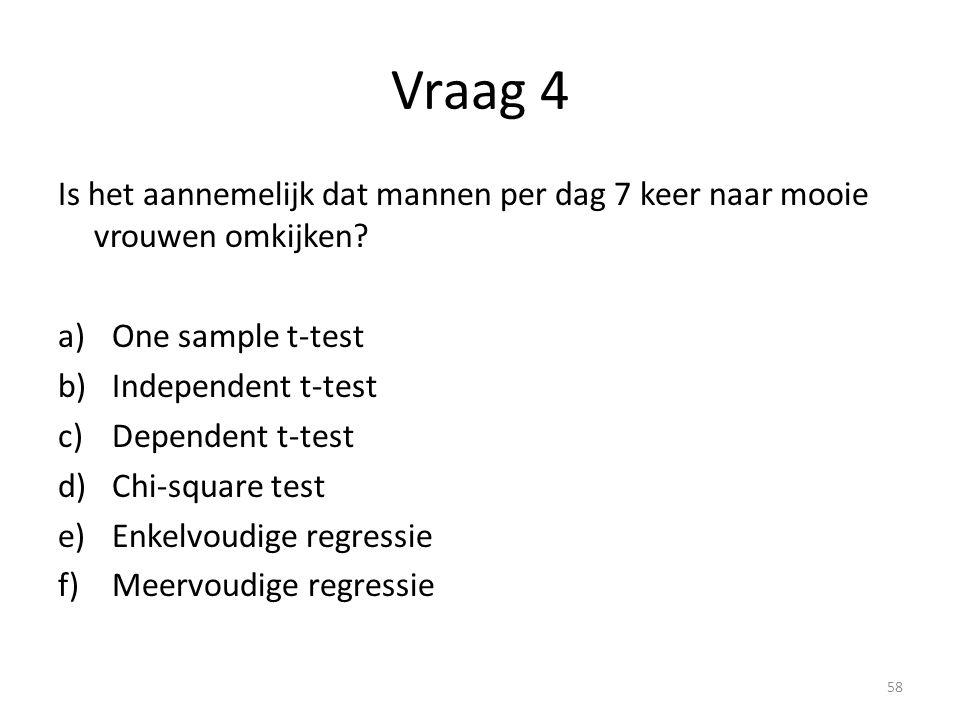 Vraag 4 Is het aannemelijk dat mannen per dag 7 keer naar mooie vrouwen omkijken One sample t-test.