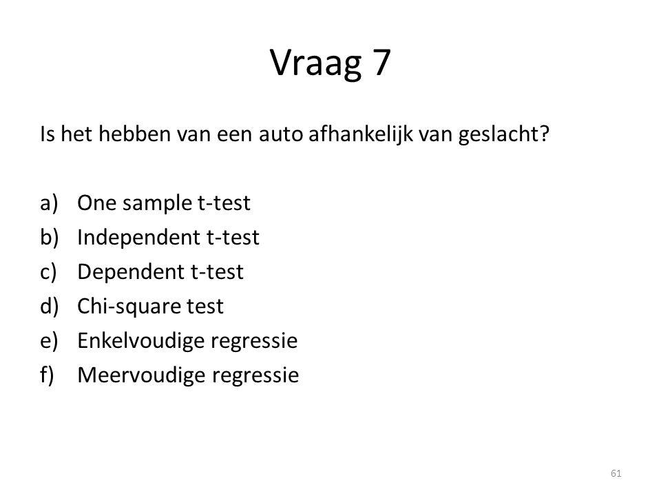 Vraag 7 Is het hebben van een auto afhankelijk van geslacht