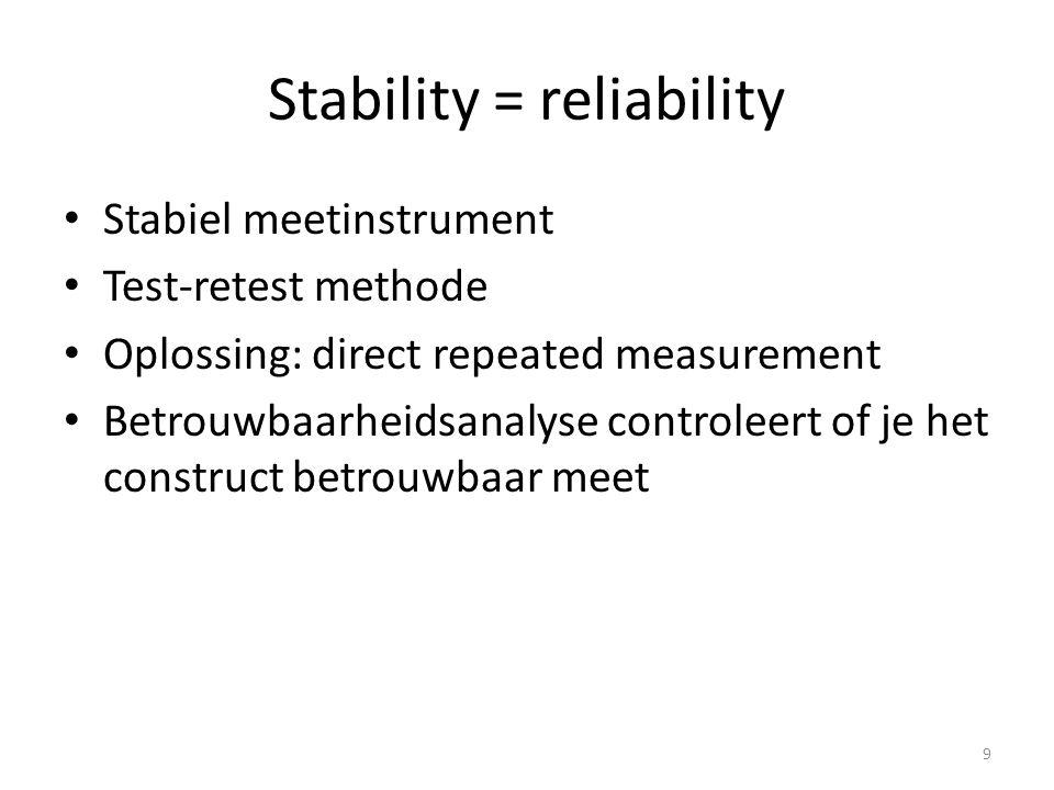 Stability = reliability
