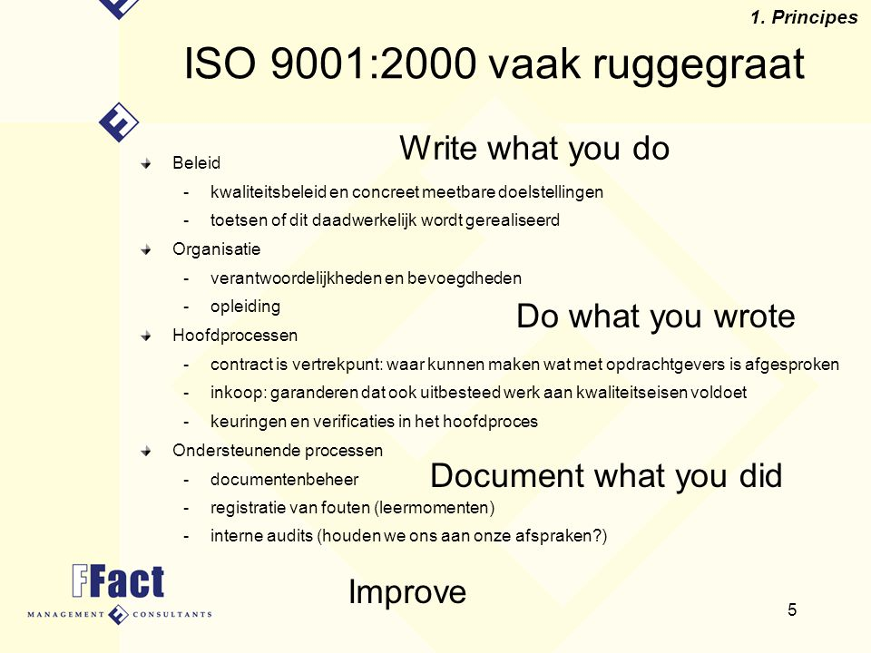 ISO 9001:2000 vaak ruggegraat Write what you do Do what you wrote