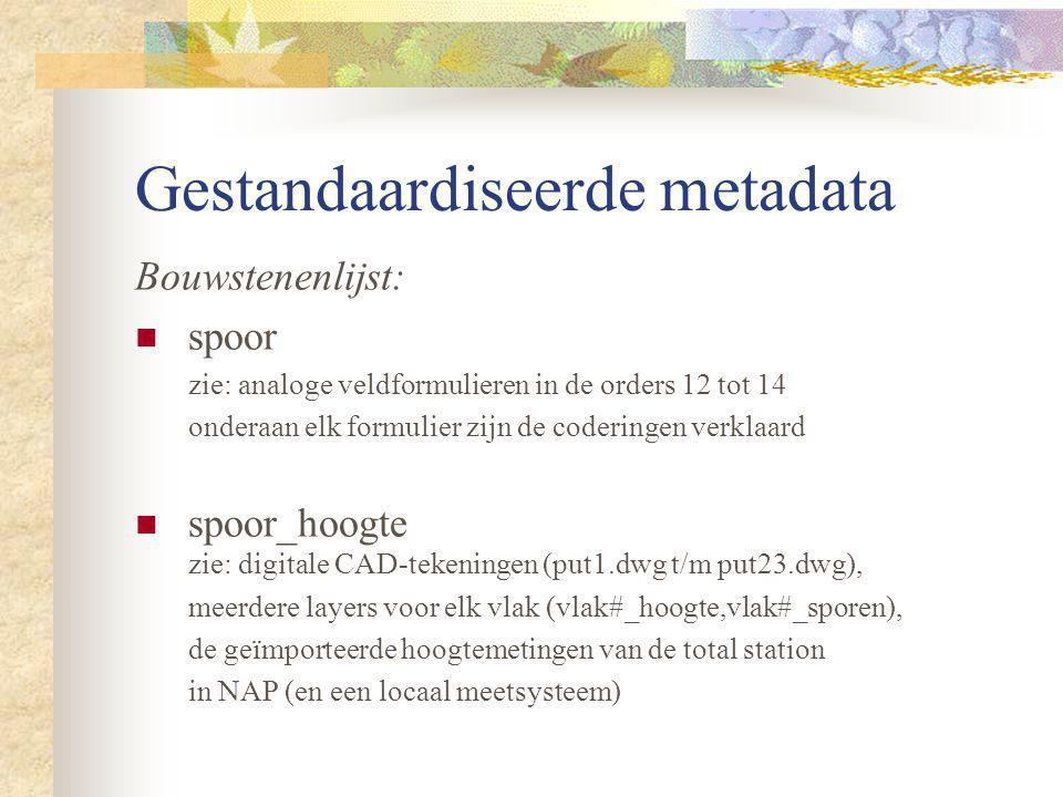 Gestandaardiseerde metadata