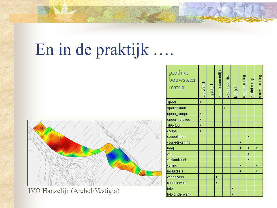 En in de praktijk …. IVO Hanzelijn (Archol/Vestigia) product bouwsteen