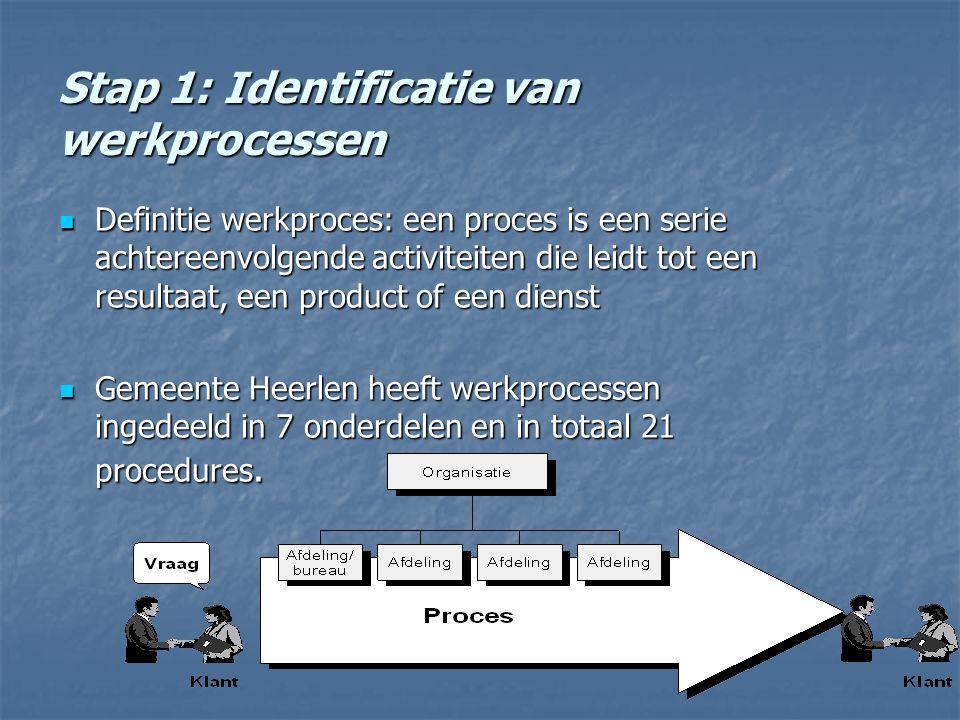 Stap 1: Identificatie van werkprocessen