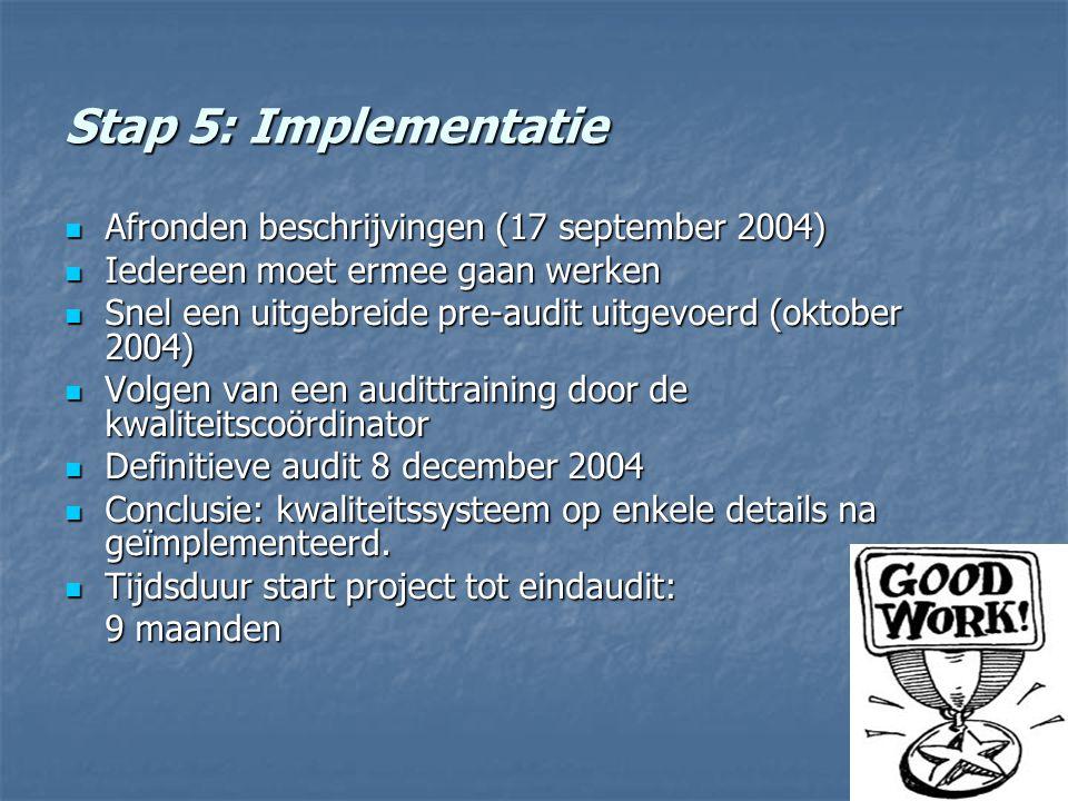 Stap 5: Implementatie Afronden beschrijvingen (17 september 2004)