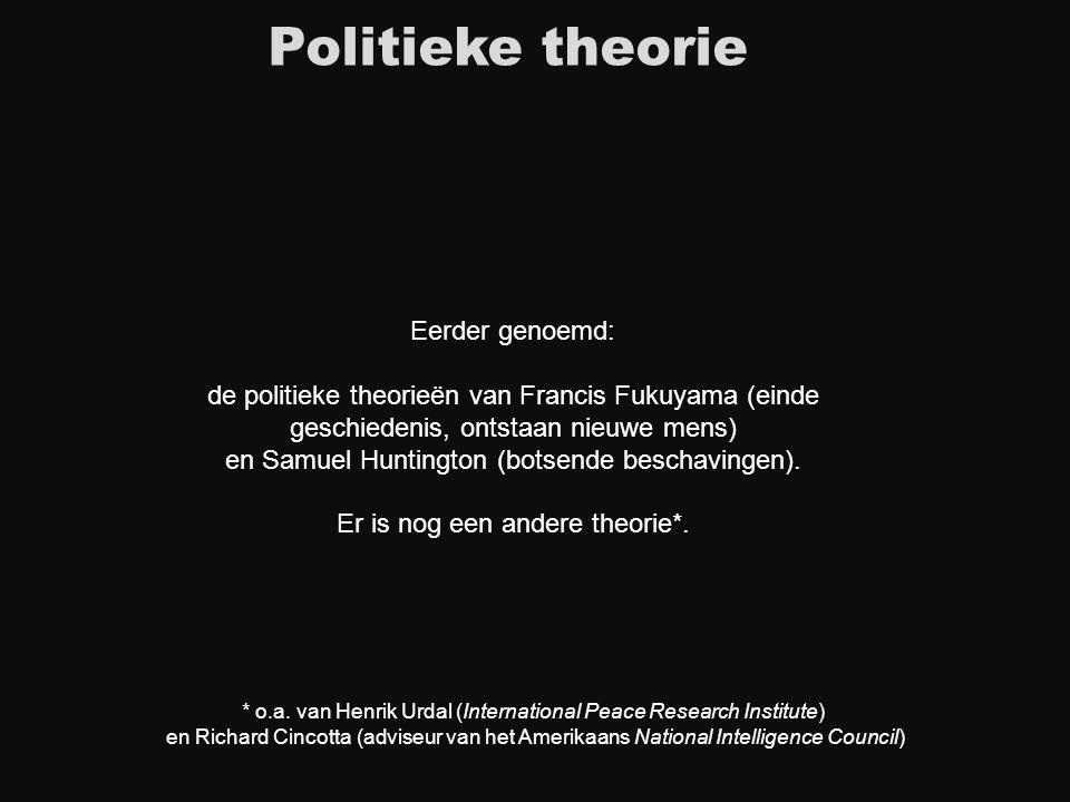 Politieke theorie Eerder genoemd: