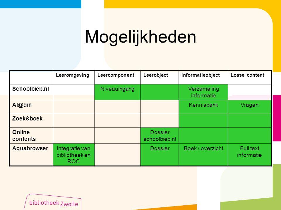 Mogelijkheden Schoolbieb.nl Niveauingang Verzameling informatie Al@din