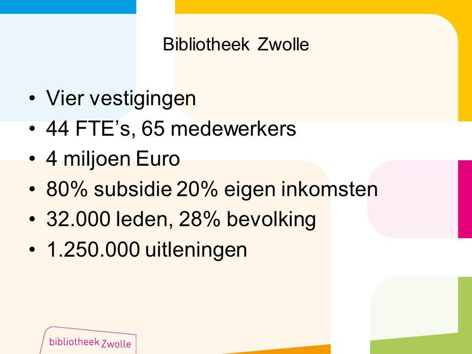 80% subsidie 20% eigen inkomsten 32.000 leden, 28% bevolking
