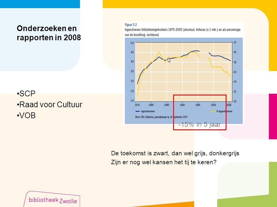 Onderzoeken en rapporten in 2008
