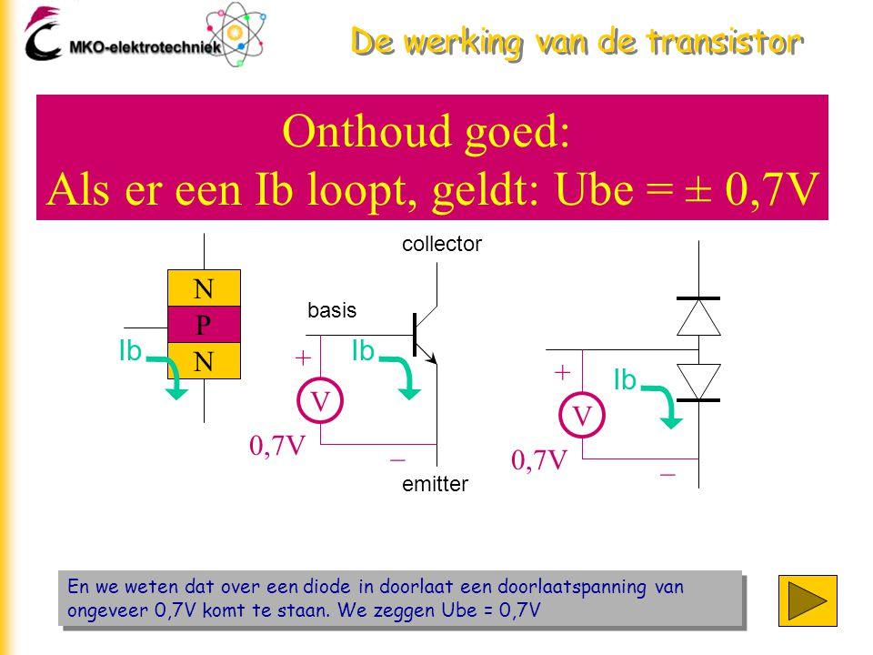 Als er een Ib loopt, geldt: Ube = ± 0,7V