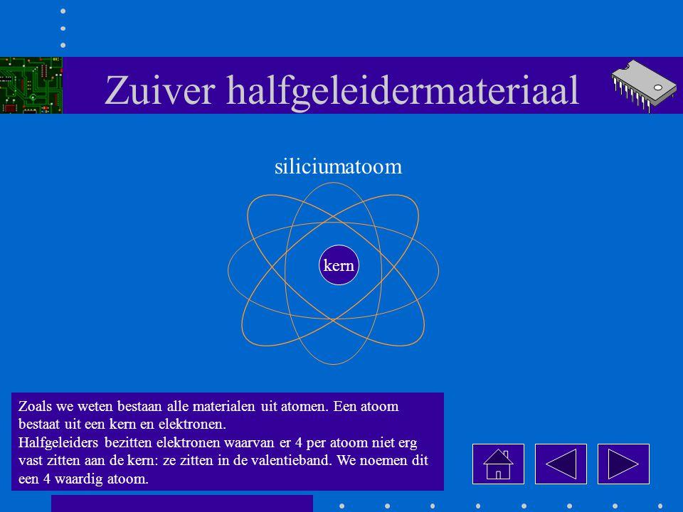 Zuiver halfgeleidermateriaal