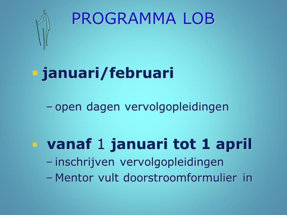 PROGRAMMA LOB januari/februari vanaf 1 januari tot 1 april