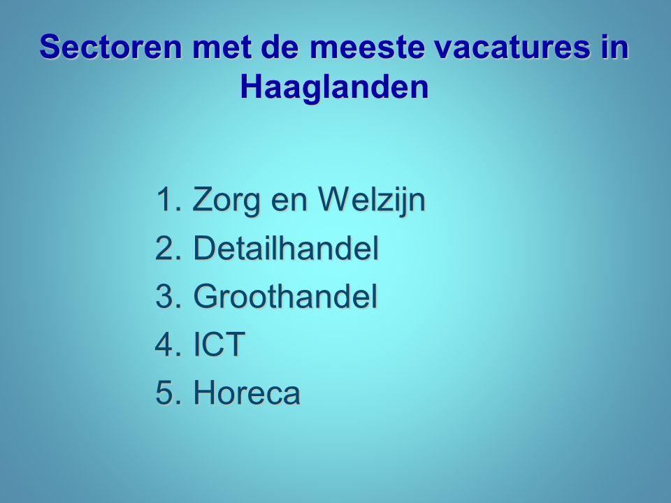Sectoren met de meeste vacatures in Haaglanden