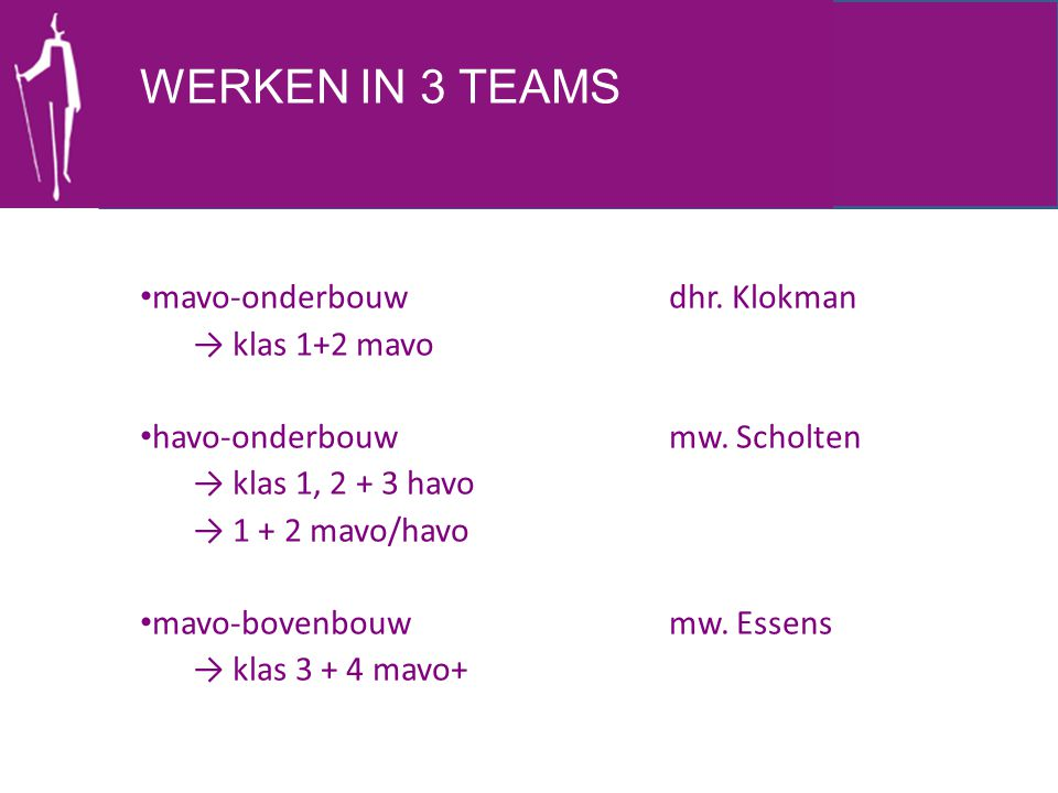 WERKEN IN 3 TEAMS mavo-onderbouw dhr. Klokman → klas 1+2 mavo