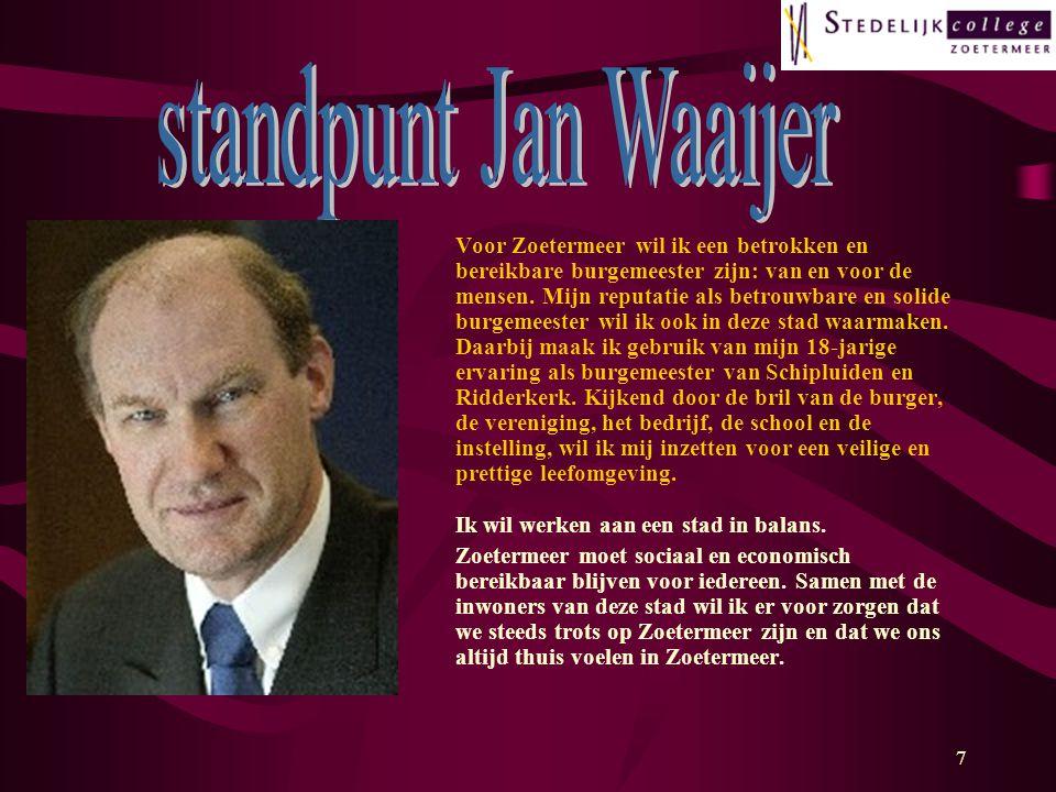 standpunt Jan Waaijer