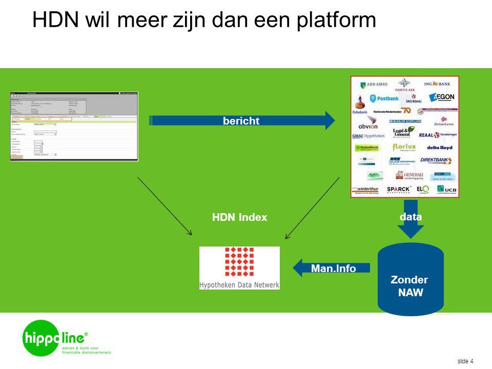 HDN wil meer zijn dan een platform