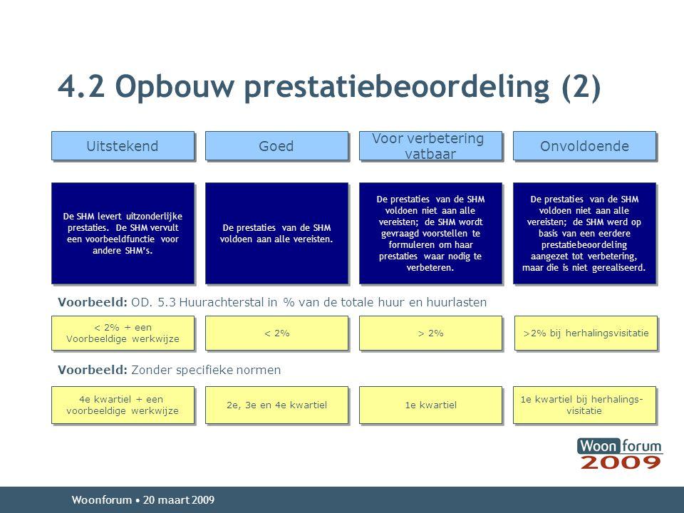 4.2 Opbouw prestatiebeoordeling (2)