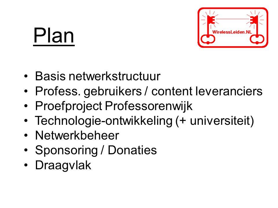 Plan Basis netwerkstructuur Profess. gebruikers / content leveranciers