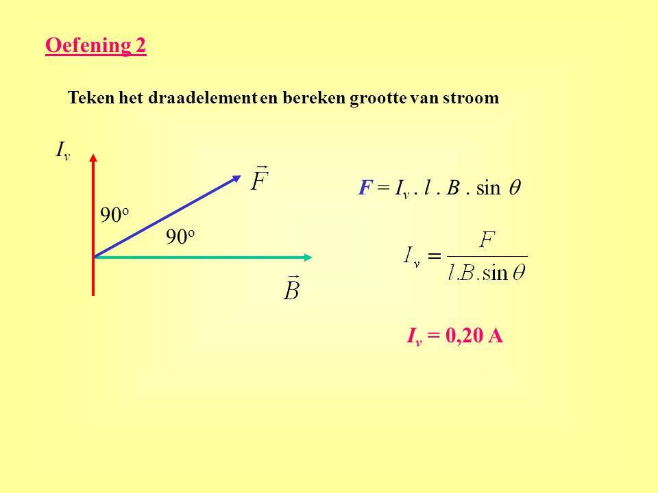 Oefening 2 Iv F = Iv . l . B . sin q 90o 90o Iv = 0,20 A