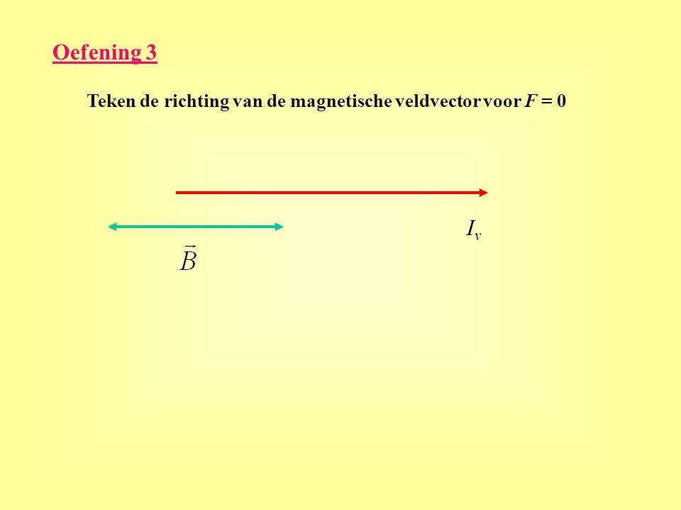 Oefening 3 Teken de richting van de magnetische veldvector voor F = 0 Iv